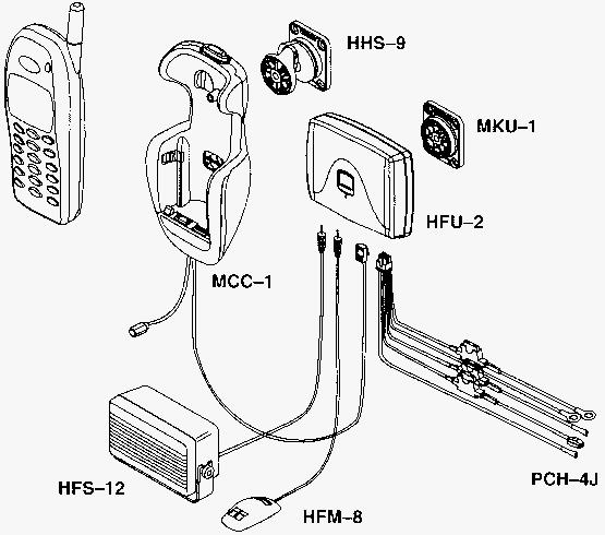 alles over de  originele  radio stekkers   aansluitingen